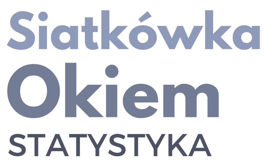 Siatkówka Okiem Statystyka – Kamil Sołoducha